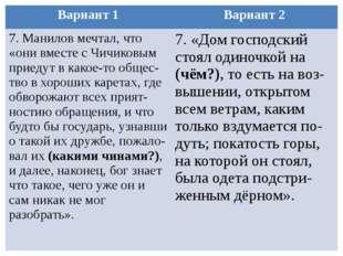 Вариант 1 Вариант 2 7. Манилов мечтал, что «они вместе с Чичиковым приедут в