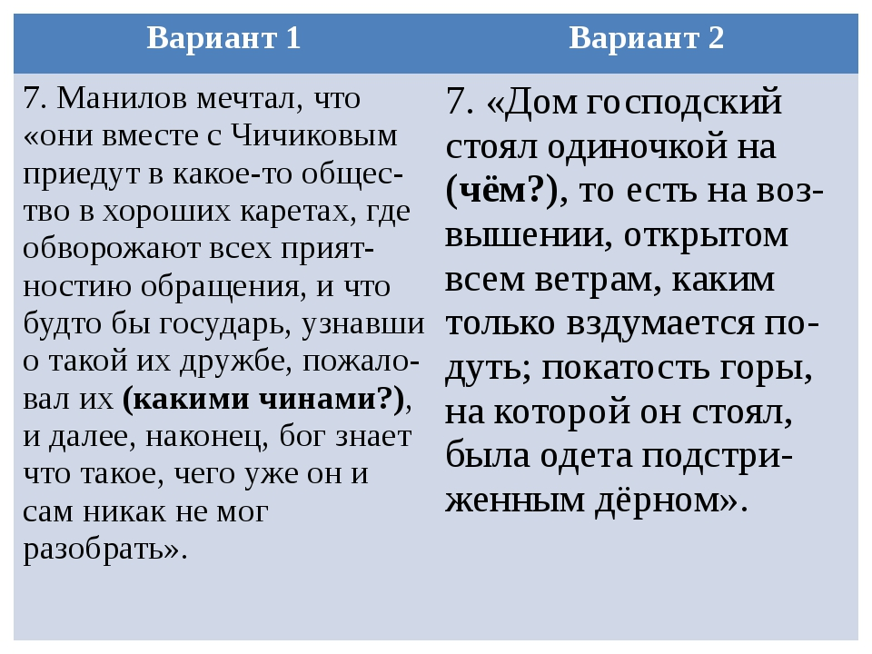 Вариант 1 Вариант 2 7. Манилов мечтал, что «они вместе с Чичиковым приедут в...