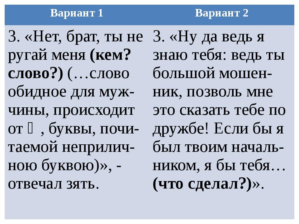 Вариант 1 Вариант 2 3. «Нет, брат, ты не ругай меня(кем? слово?)(…слово обидн...