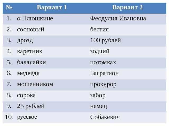 № Вариант 1 Вариант 2 1. о Плюшкине ФеодулияИвановна 2. сосновый бестия 3. др...