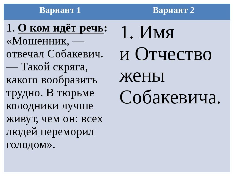 Вариант 1 Вариант 2 1.О ком идёт речь:«Мошенник, — отвечал Собакевич. — Такой...