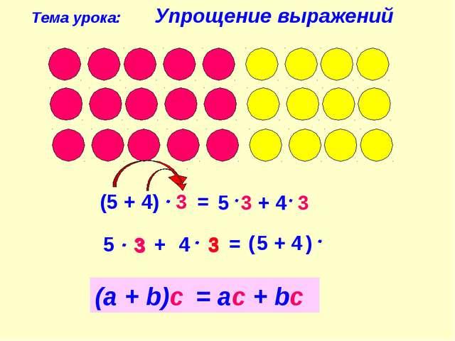 (5 + 4) 3 5 3 + 4 3 = Тема урока: Упрощение выражений 4 (а + b)с = ас + bс 3...