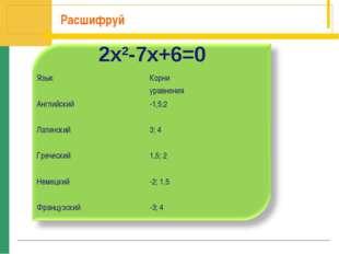 Расшифруй 2x2-7x+6=0 ЯзыкКорни уравнения Английский-1,5;2 Латинский3; 4 Гр