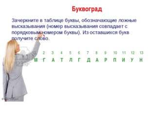 Буквоград Зачеркните в таблице буквы, обозначающие ложные высказывания (номер
