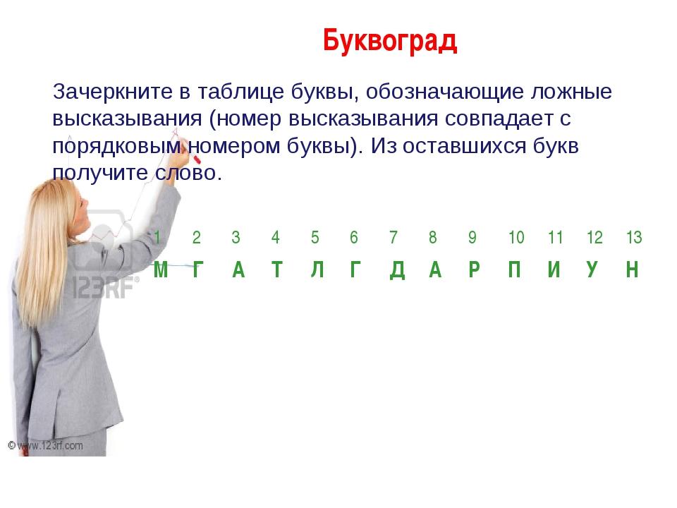 Буквоград Зачеркните в таблице буквы, обозначающие ложные высказывания (номер...