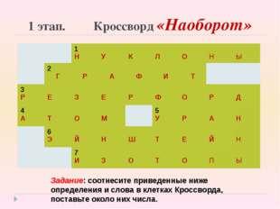 1 этап. Кроссворд «Наоборот» Задание: соотнесите приведенные ниже определения