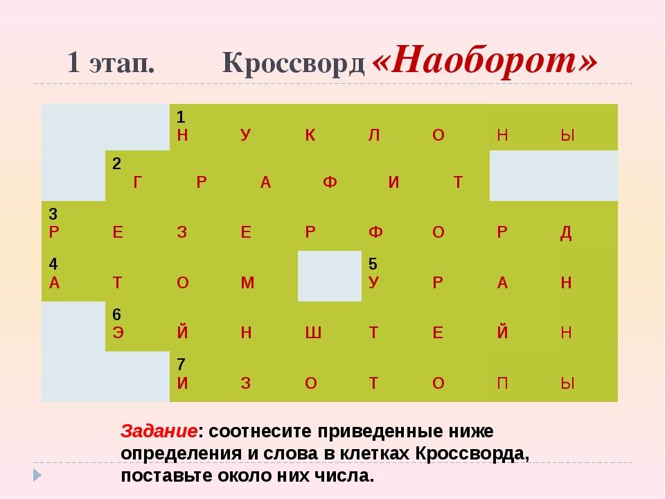 1 этап. Кроссворд «Наоборот» Задание: соотнесите приведенные ниже определения...