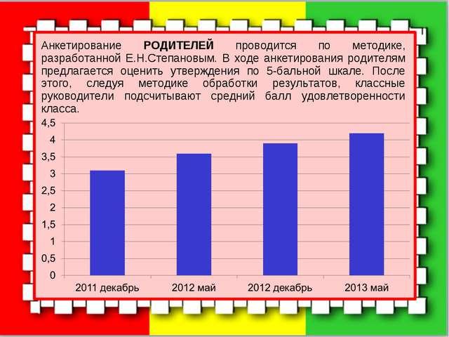 Анкетирование РОДИТЕЛЕЙ проводится по методике, разработанной Е.Н.Степановым....