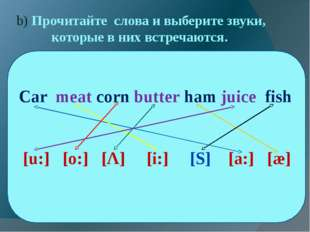 b) Прочитайте слова и выберите звуки, которые в них встречаются. Car meat cor