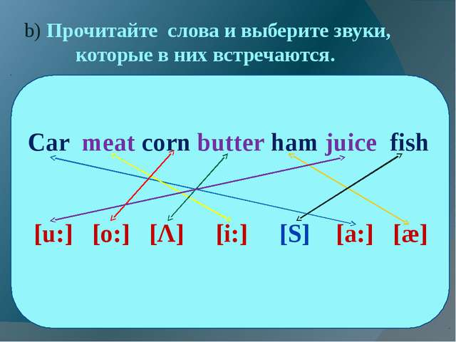 b) Прочитайте слова и выберите звуки, которые в них встречаются. Car meat cor...