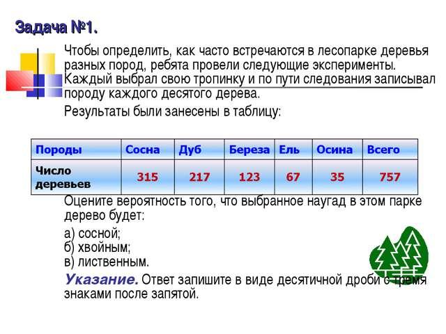 Задача №1. Чтобы определить, как часто встречаются в лесопарке деревья разных...