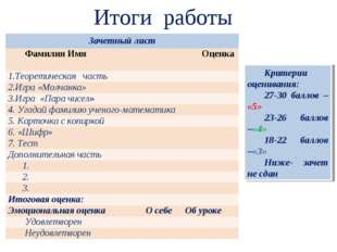 Итоги работы Критерии оценивания: 27-30 баллов – «5» 23-26 баллов –«4» 18-22