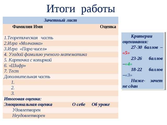 Итоги работы Критерии оценивания: 27-30 баллов – «5» 23-26 баллов –«4» 18-22...