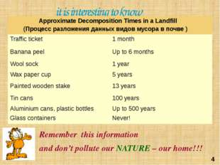 What is the topic of our lesson? nature animals The Earth plants our pollute