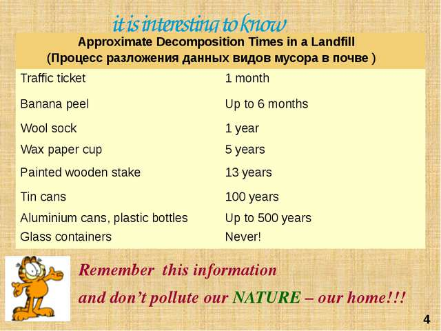What is the topic of our lesson? nature animals The Earth plants our pollute...