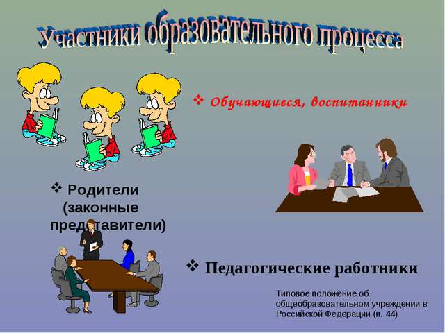 Типовое положение об общеобразовательном учреждении в Российской Федерации (п...