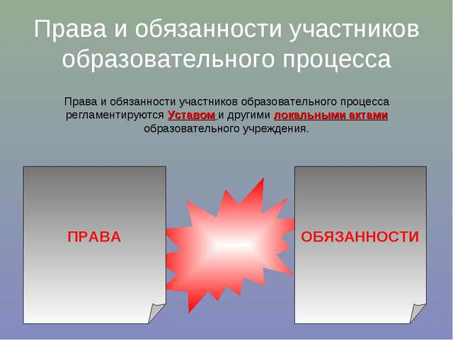 Права и обязанности участников образовательного процесса ПРАВА ОБЯЗАННОСТИ Пр...