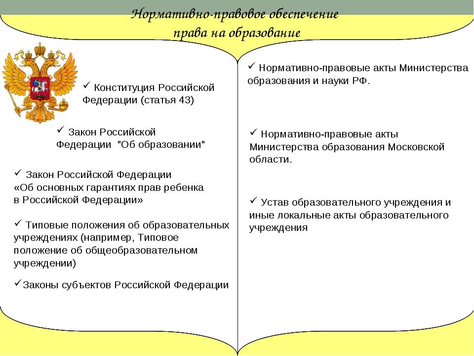 Устав образовательного учреждения и иные локальные акты образовательного учр...