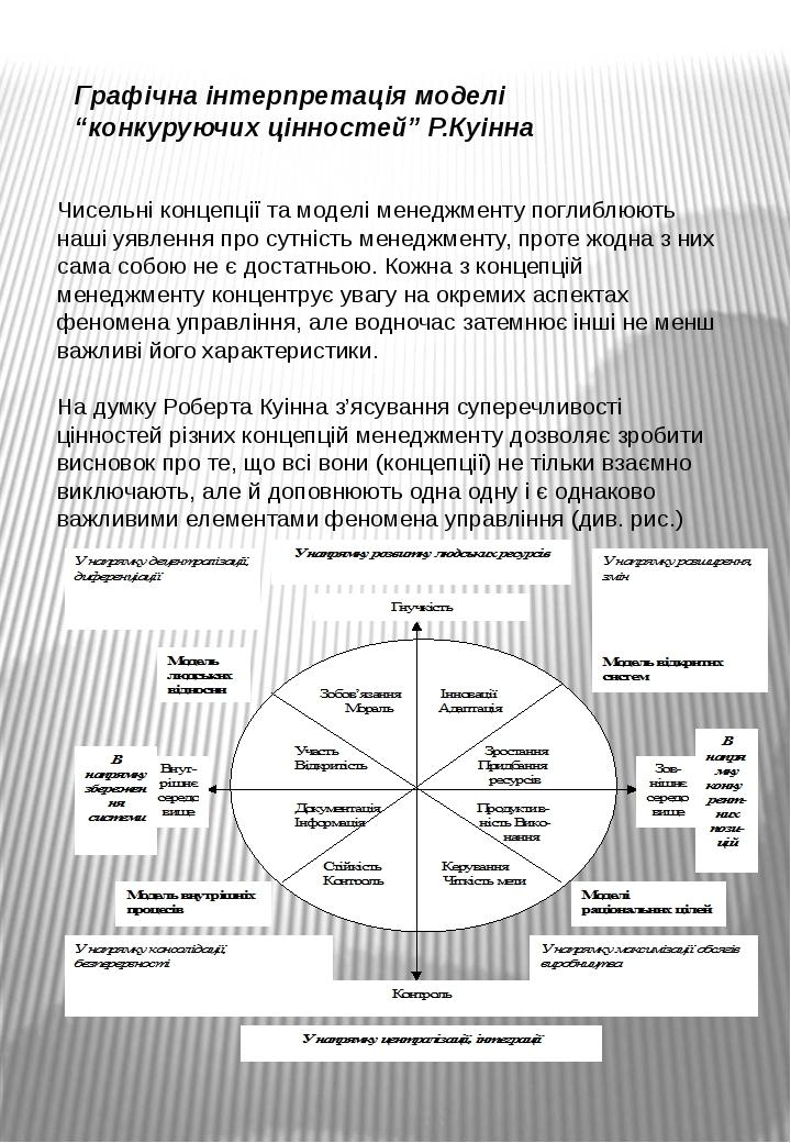Чисельні концепції та моделі менеджменту поглиблюють наші уявлення про сутніс...