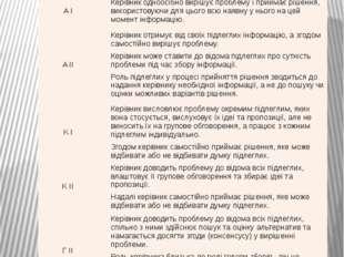 Стилі A I та A II позначаються як автократичні; К I та К II- консультативн