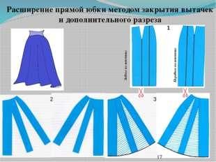 Расширение прямой юбки методом закрытия вытачек и дополнительного разреза Пер
