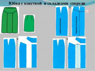 Юбка с кокеткой и складками спереди 2 3 1 Переднее полотнище Заднее полотнище