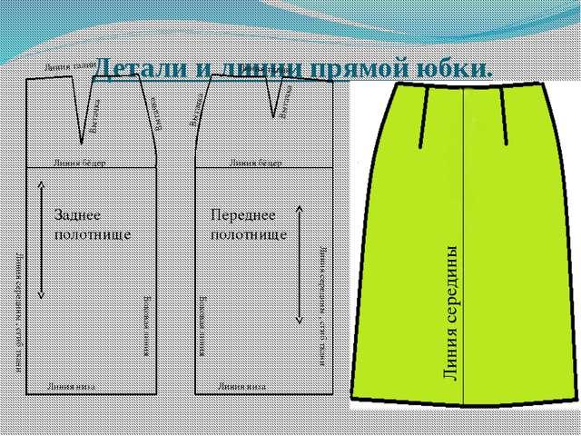 Детали и линии прямой юбки. Линия середины , сгиб ткани Линия середины , сгиб...