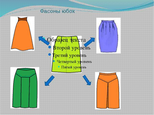 Фасоны юбок