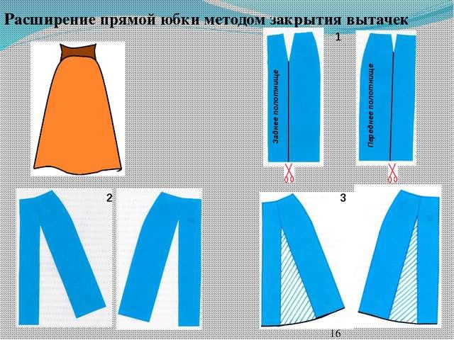 Расширение прямой юбки методом закрытия вытачек 3 2