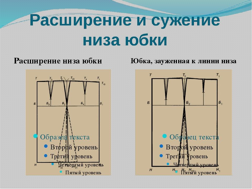 Расширение и сужение низа юбки Расширение низа юбки Юбка, зауженная к линии н...