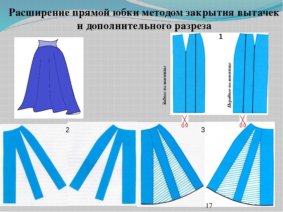 Расширение прямой юбки методом закрытия вытачек и дополнительного разреза Пер...