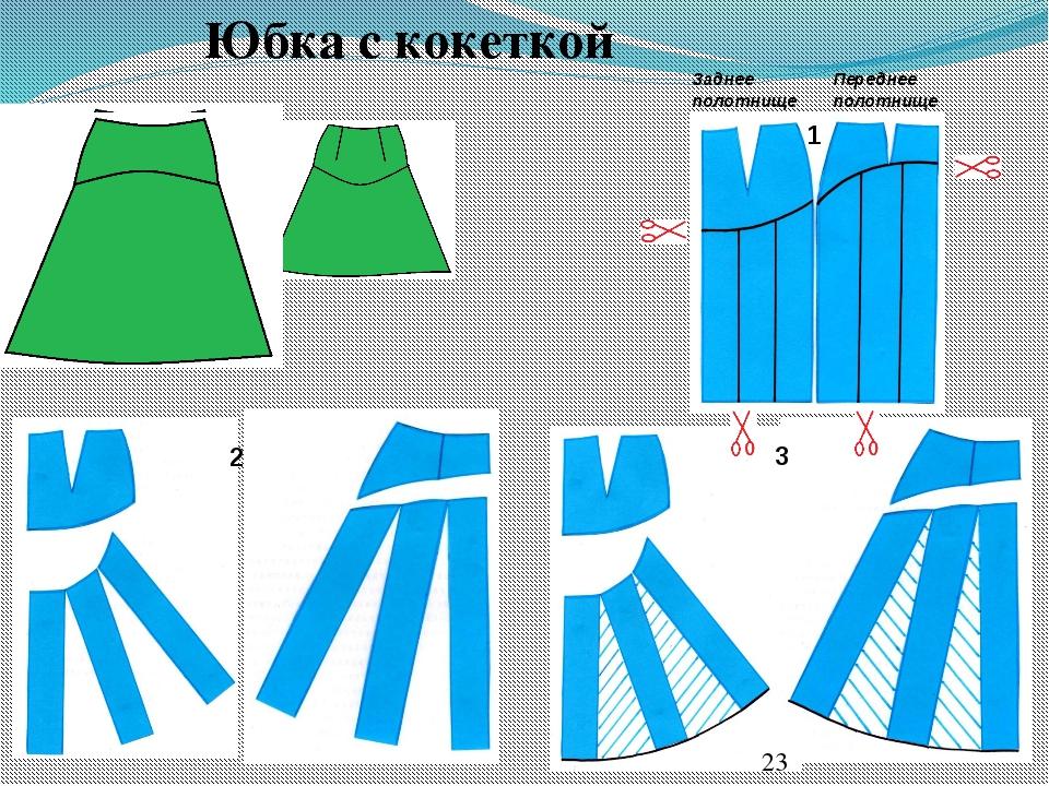 Юбка с кокеткой 2 3 1 Переднее полотнище Заднее полотнище