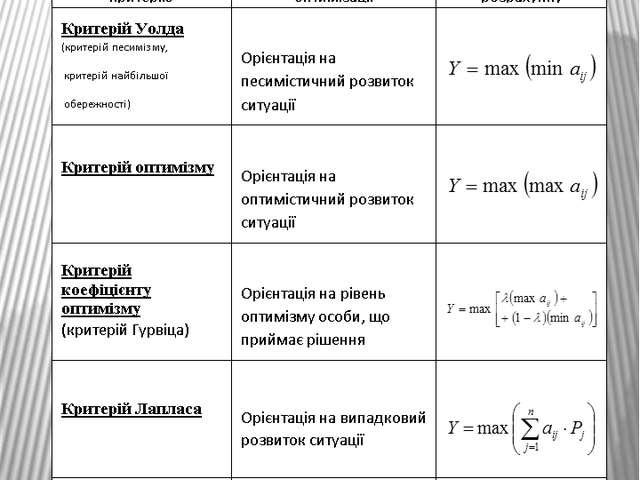 Критерії теорії статистичних рішень