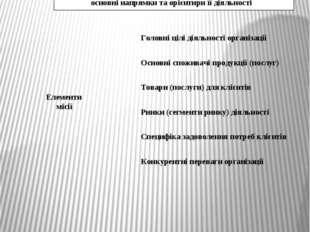 Склад елементів місії організації