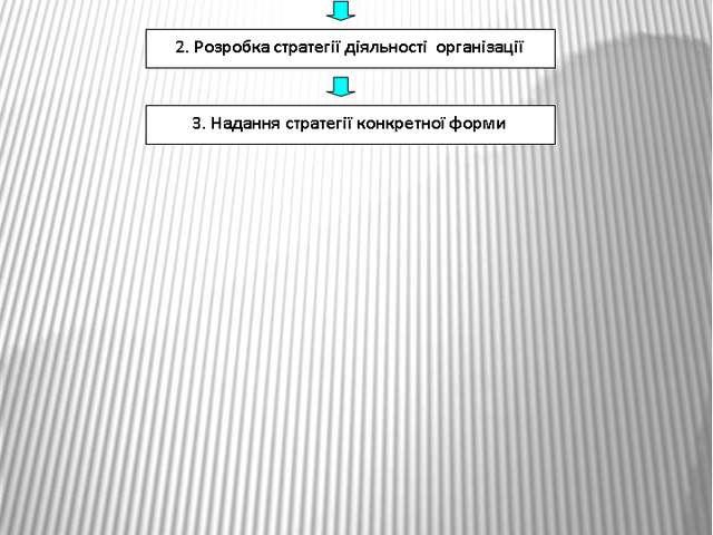 Основні етапи процесу планування