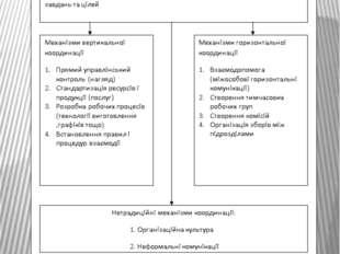 Механізми координації робіт і видів діяльності в організації
