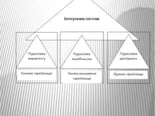 Графічна інтерпретація концепції Лоуренса-Лорша