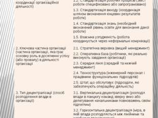 Принципи класифікації організацій за Г. Мінцбергом Критерії класифікації орга