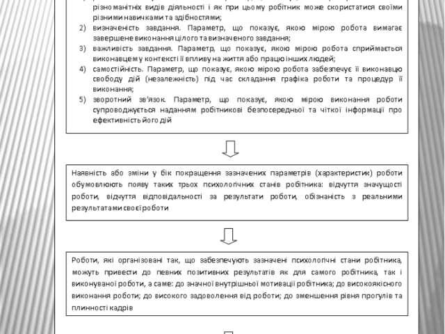 Основні положення моделі характеристик роботи Дж.Р.Хекмена та Г.Р.Олдхема