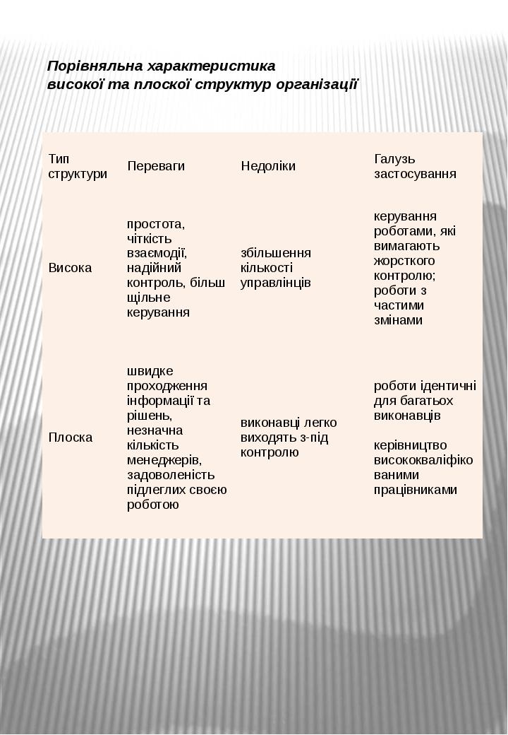 Порівняльна характеристика високої та плоскої структур організації Тип структ...
