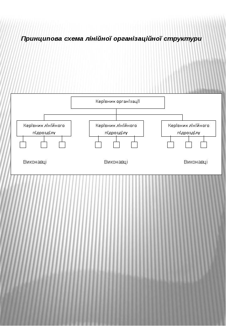Виконавці Виконавці Виконавці Принципова схема лінійної організаційної струк...