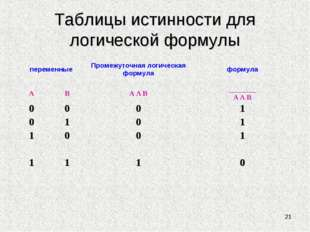 Таблицы истинности для логической формулы * переменныеПромежуточная логическ