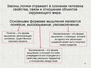 * Законы логики отражают в сознании человека свойства, связи и отношения объе