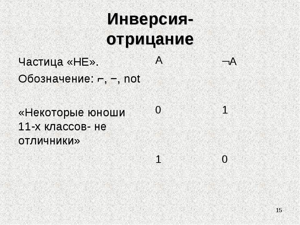 Инверсия- отрицание Частица «НЕ». Обозначение: ⌐, −, not «Некоторые юноши 11-...