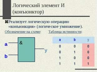 Логический элемент И (конъюнктор) Реализует логическую операцию «конъюнкция»