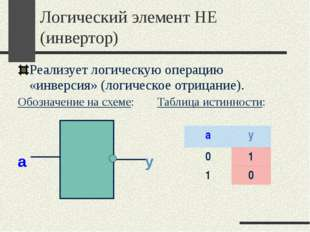 Логический элемент НЕ (инвертор) Реализует логическую операцию «инверсия» (ло