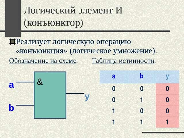 Логический элемент И (конъюнктор) Реализует логическую операцию «конъюнкция»...