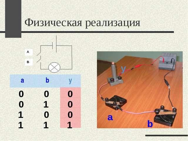 Физическая реализация А В 0 0 0 0 0 1 1 0 0 1 1 1 a b y a b y a b y a b y a b y