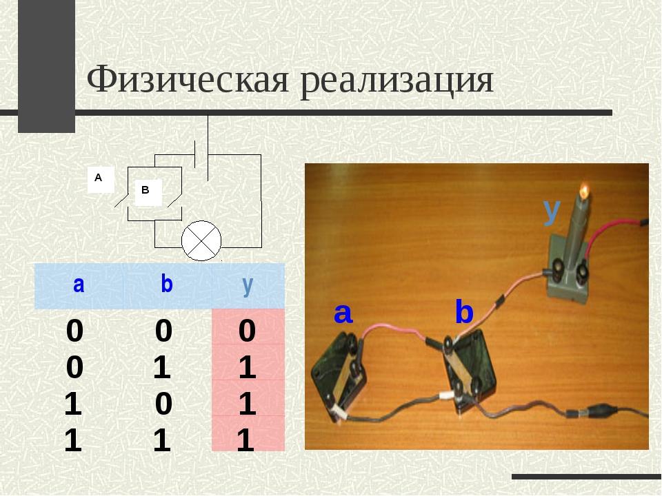 Физическая реализация 0 0 0 0 1 1 1 0 1 1 1 1 А В a b y a b y a b y a b y a b y