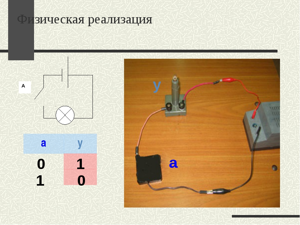 Физическая реализация 0 1 1 0 А a y a y a y